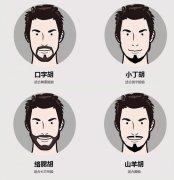 胡须种植:你与型男之间只差一个倍生